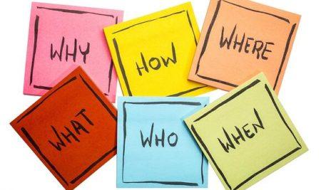 """""""Wh-"""" pitanja u engleskom jeziku"""